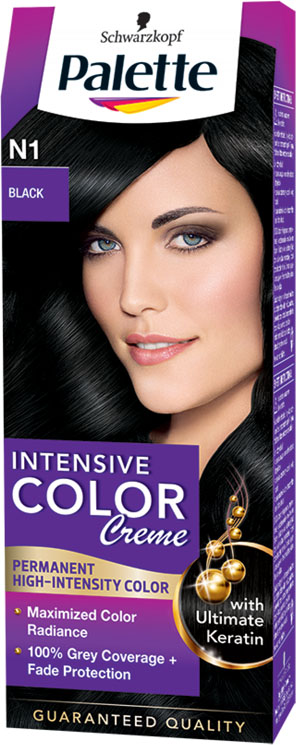 Hair Color Chart Ideas For Deciding Which Shades To Pick With Skin Tone Red